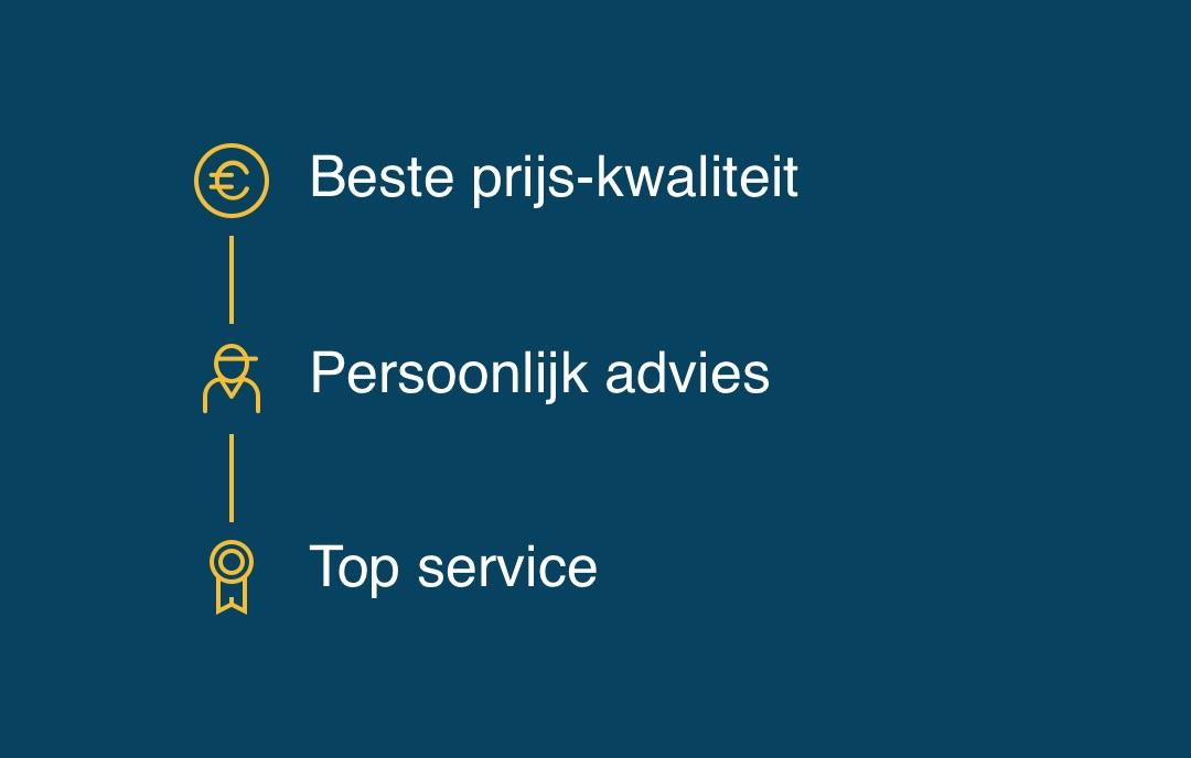 WSD beste prijs/kwaliteit Persoonlijk advies Topservice